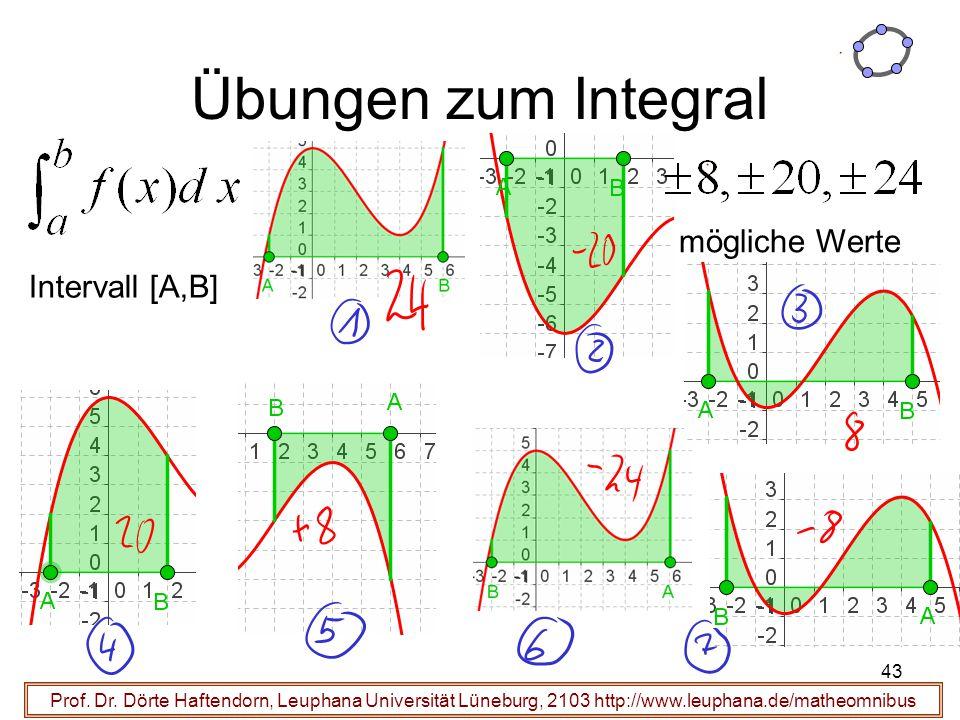 Übungen zum Integral mögliche Werte Intervall [A,B]